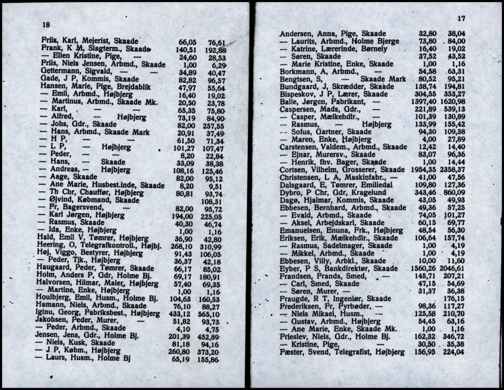 skattebog_1923-1924-10