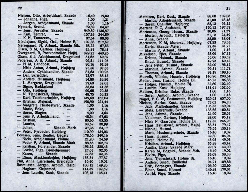 skattebog_1923-1924-12