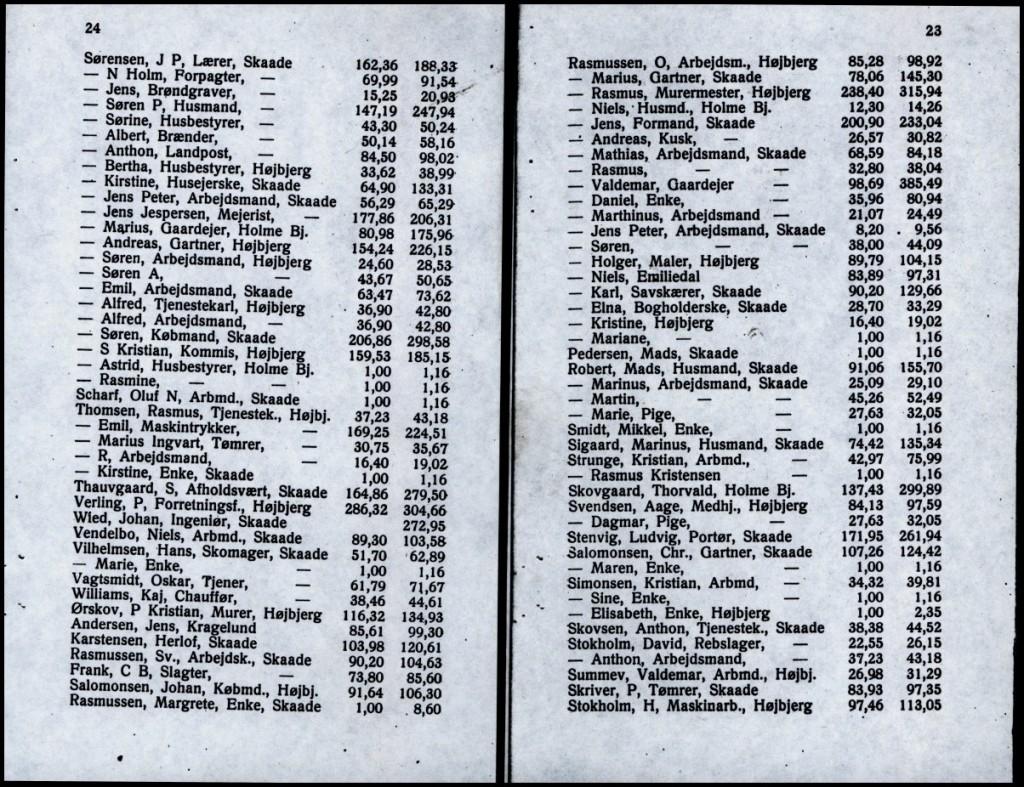 skattebog_1923-1924-13
