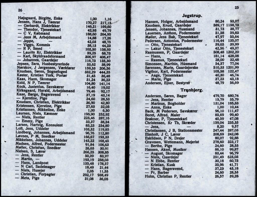 skattebog_1923-1924-14