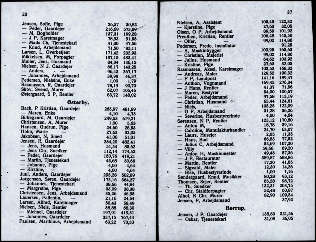 skattebog_1923-1924-15