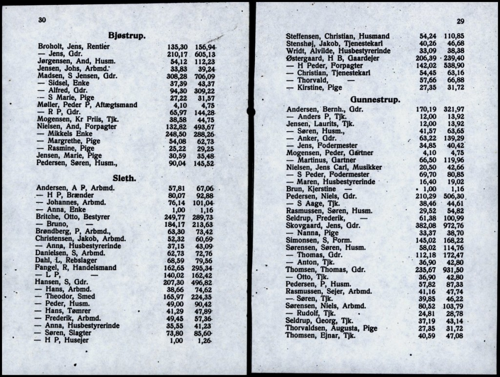 skattebog_1923-1924-16