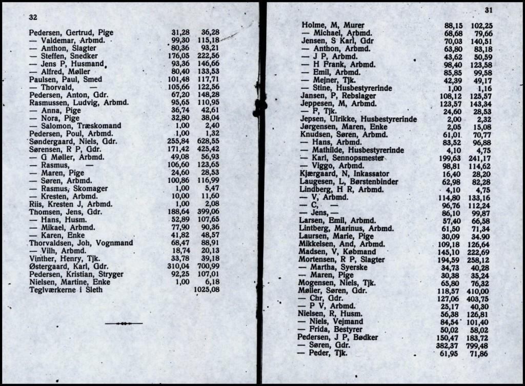 skattebog_1923-1924-17